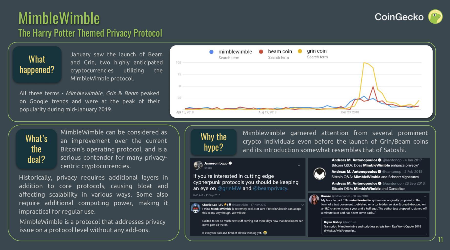 CoinGecko Releases 2019 Q1 Crypto Report - CoinGecko Blog