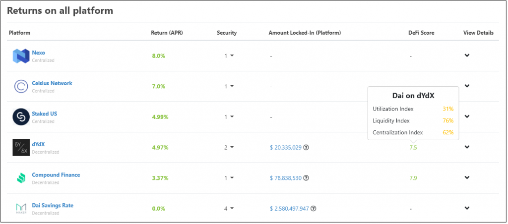 Earn Platform Overview Table